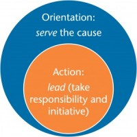 Servant Leadership - Serve the Cause